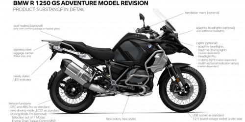 Le nuove BMW R 1250 GS e R 1250 GS Adventure